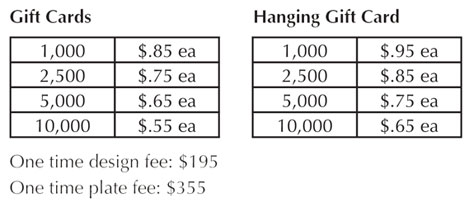 pricing graph